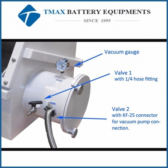Battery Laboratory Benchtop Dry Glove Box with Airlock And